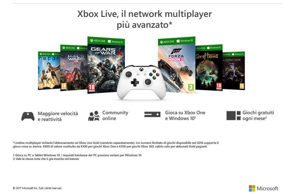 gamestop coupons for microsoft points sony xperia z best contract
